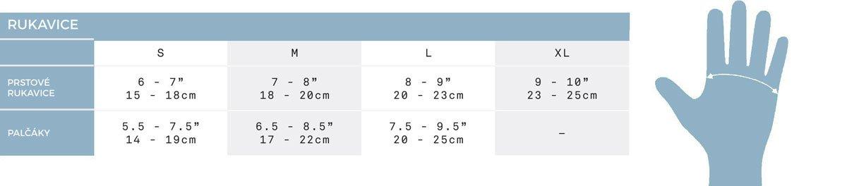 Tabulka velikostí rukavic Inov-8