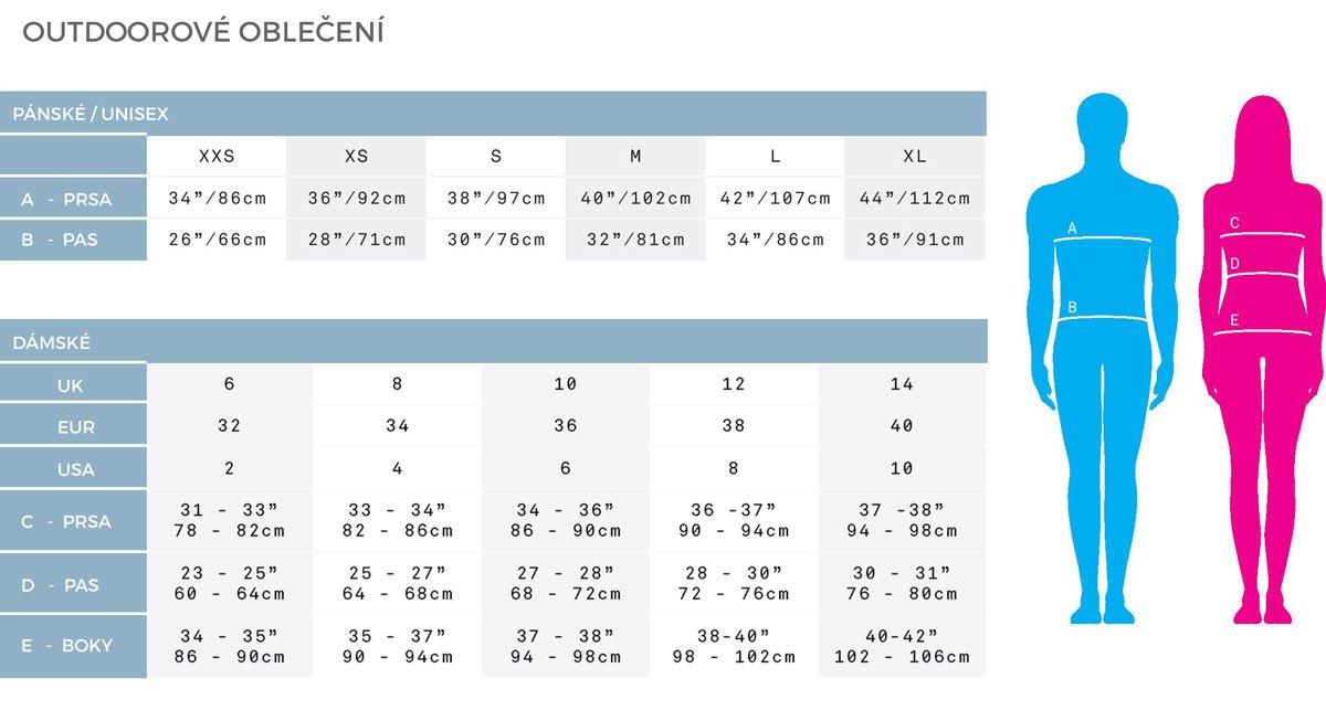 Tabulka velikostí oblečení Inov-8